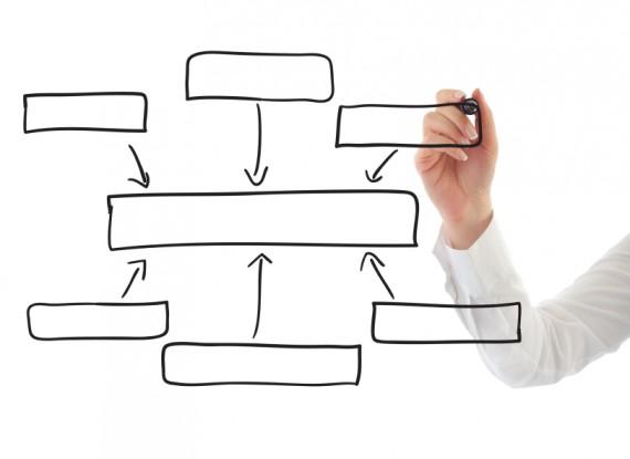 10 טיפים להכנת תכנית עבודה – אחריות תאגידית 2012