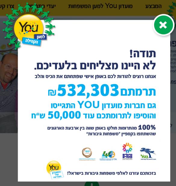 """מודעת תודה ללקוחות על תרומת 523,303 ש""""ח"""