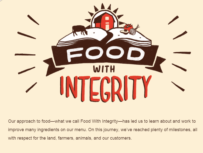 chipotle_food_with_integrity